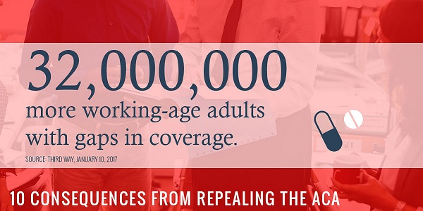 Says: One Consequence of ACA Repeal is 32,000,000 more people with no insurance